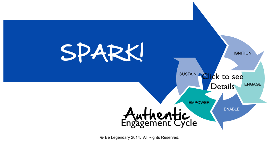 Step 1 - Spark