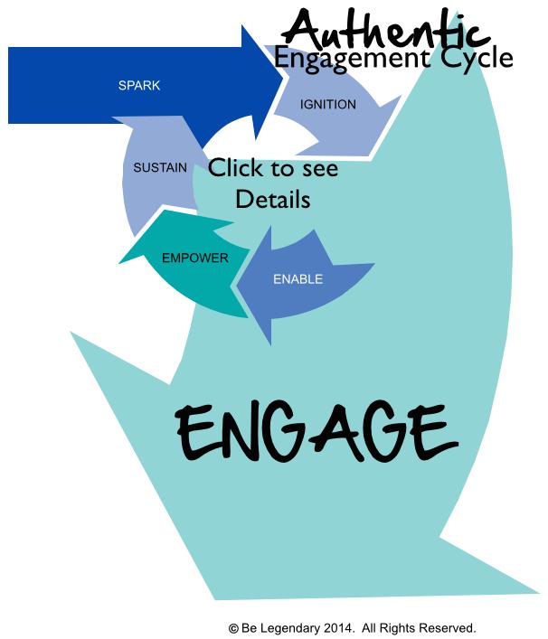 Step 3 - Engage